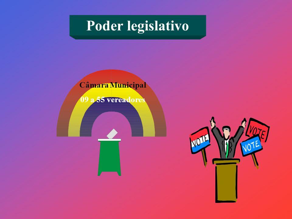 Poder legislativo Câmara Municipal 09 a 55 vereadores