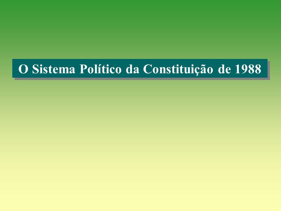 O Sistema Político da Constituição de 1988