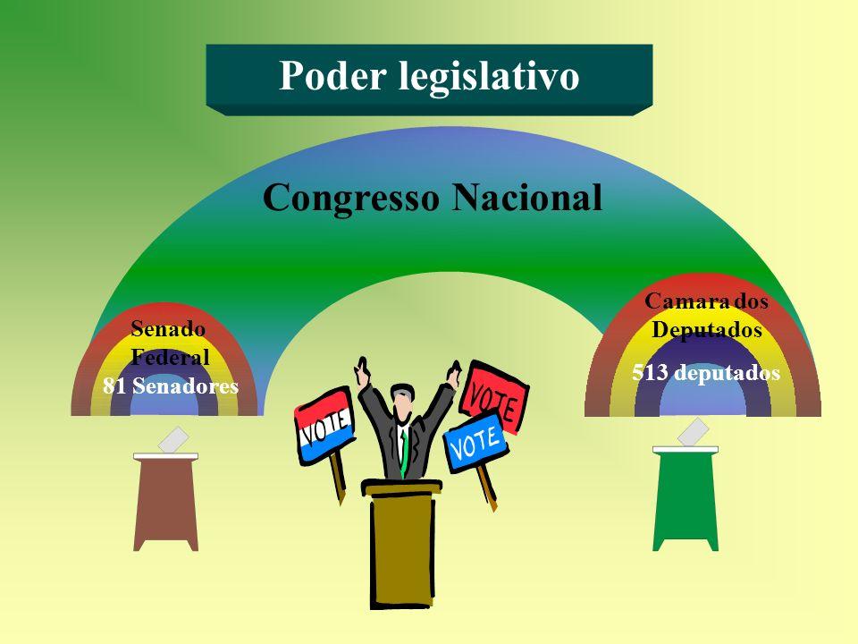 Poder legislativo Congresso Nacional Camara dos Deputados Senado