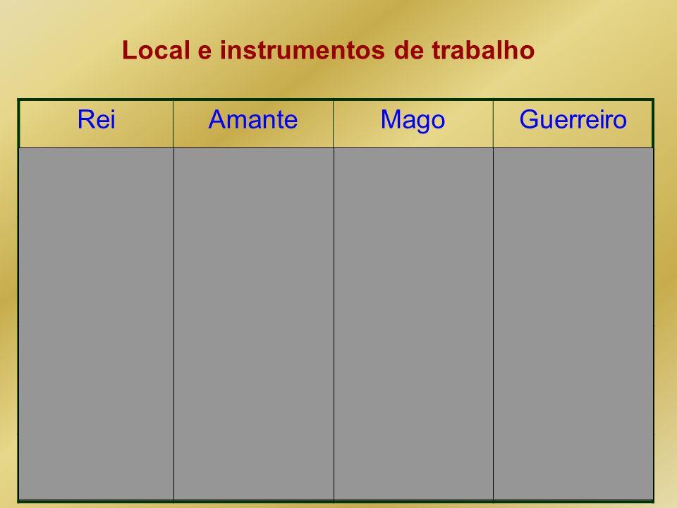Local e instrumentos de trabalho