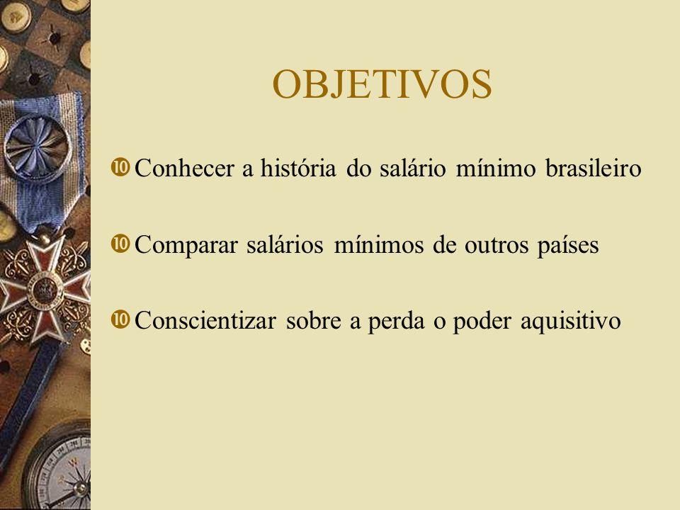 OBJETIVOS Conhecer a história do salário mínimo brasileiro