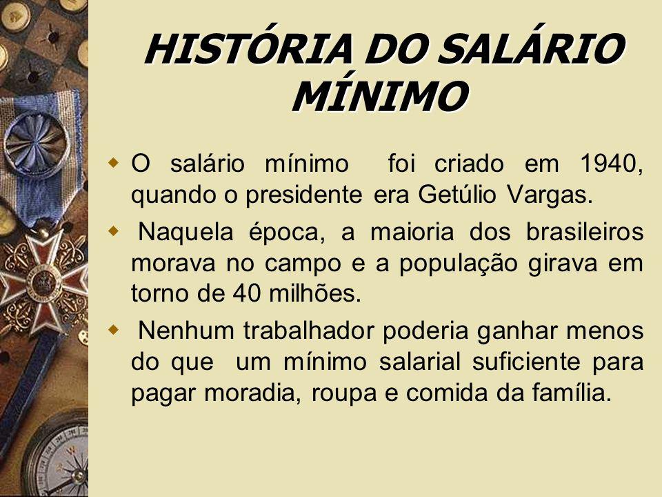 HISTÓRIA DO SALÁRIO MÍNIMO