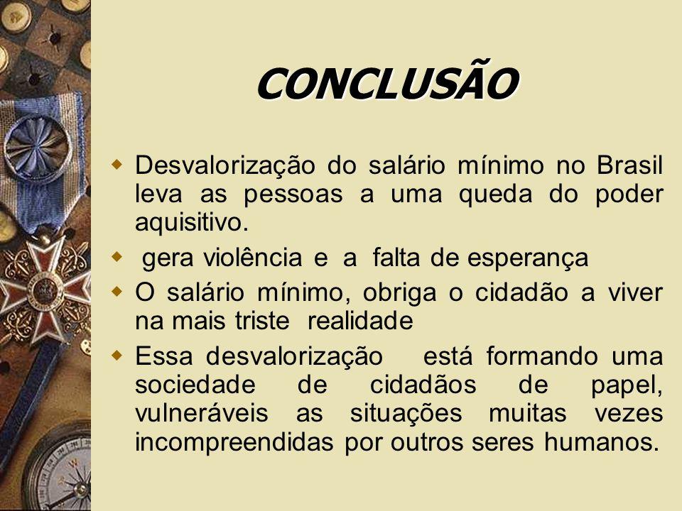 CONCLUSÃO Desvalorização do salário mínimo no Brasil leva as pessoas a uma queda do poder aquisitivo.