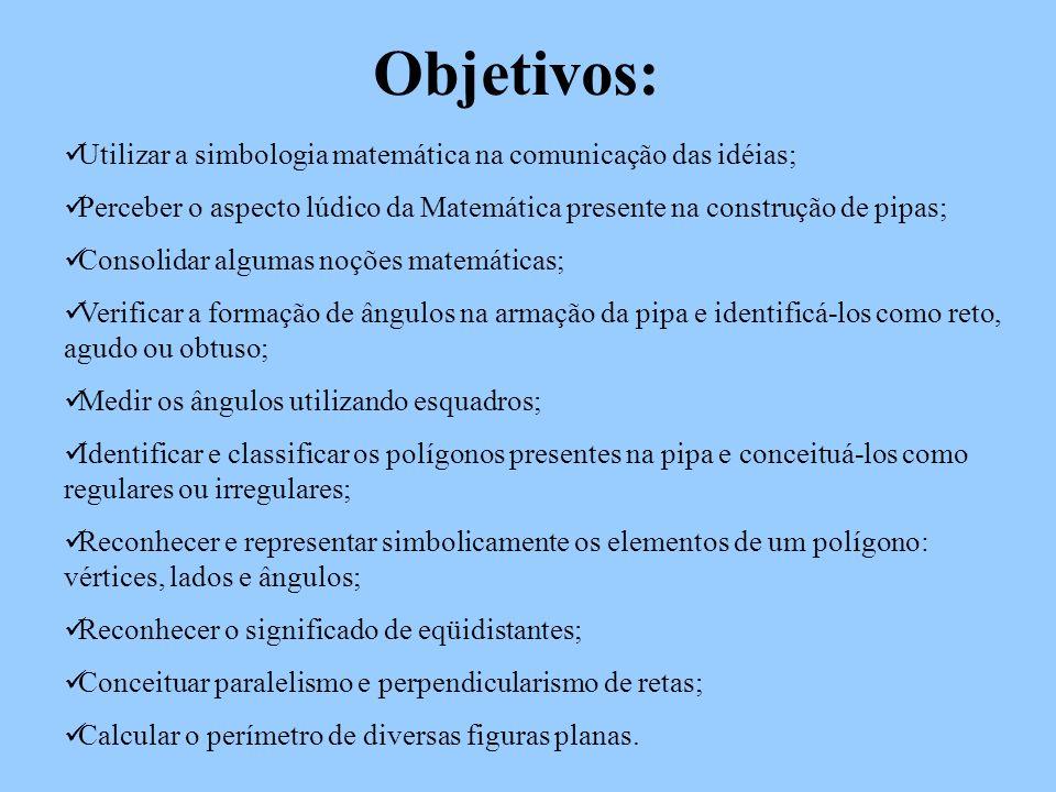 Objetivos: Utilizar a simbologia matemática na comunicação das idéias;