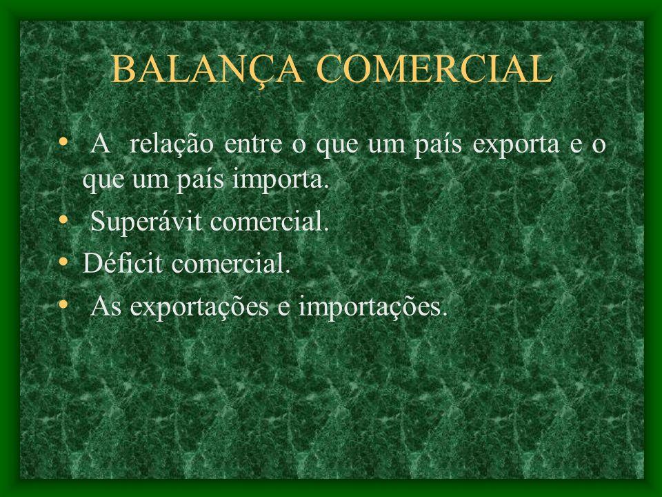 BALANÇA COMERCIAL A relação entre o que um país exporta e o que um país importa. Superávit comercial.