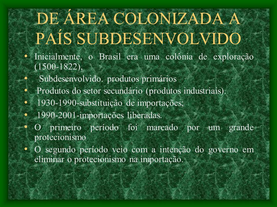 DE ÁREA COLONIZADA A PAÍS SUBDESENVOLVIDO