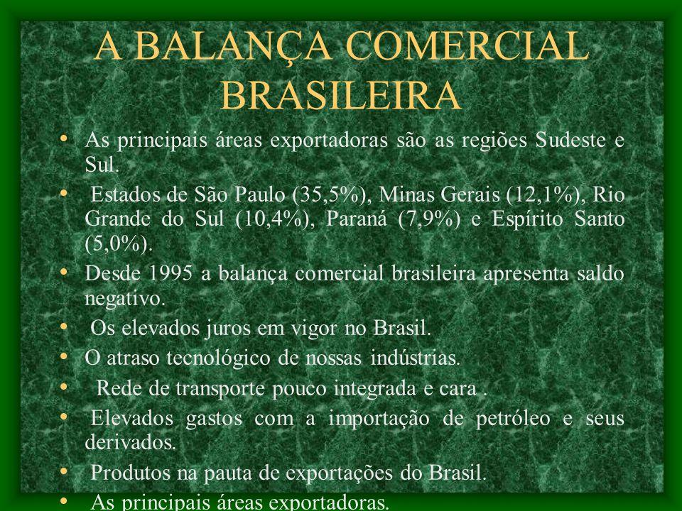 A BALANÇA COMERCIAL BRASILEIRA