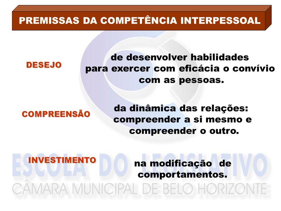 PREMISSAS DA COMPETÊNCIA INTERPESSOAL