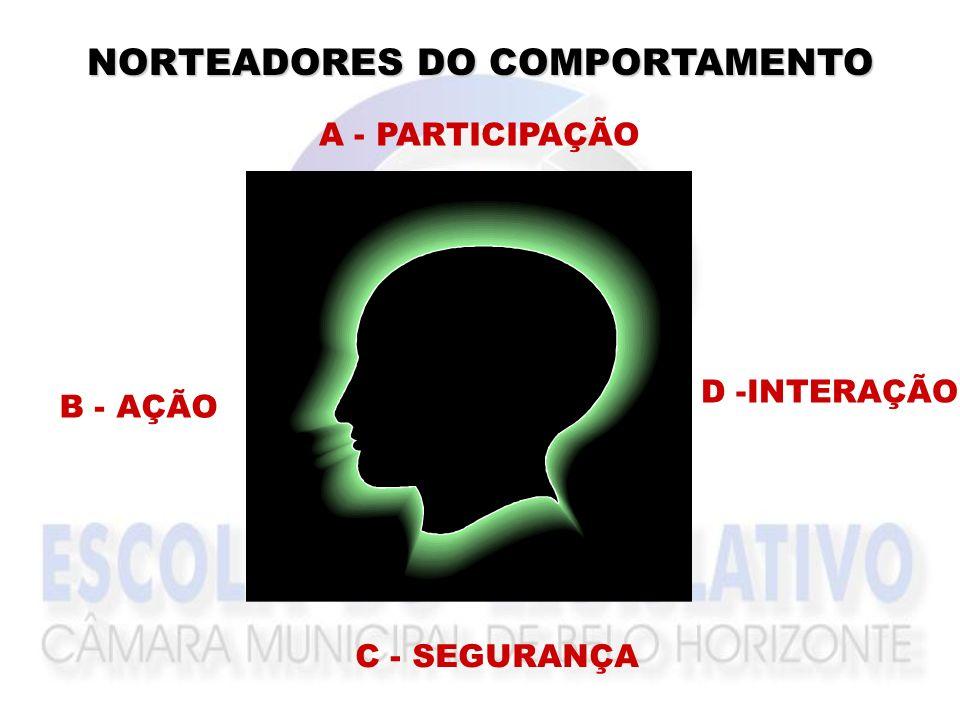 NORTEADORES DO COMPORTAMENTO