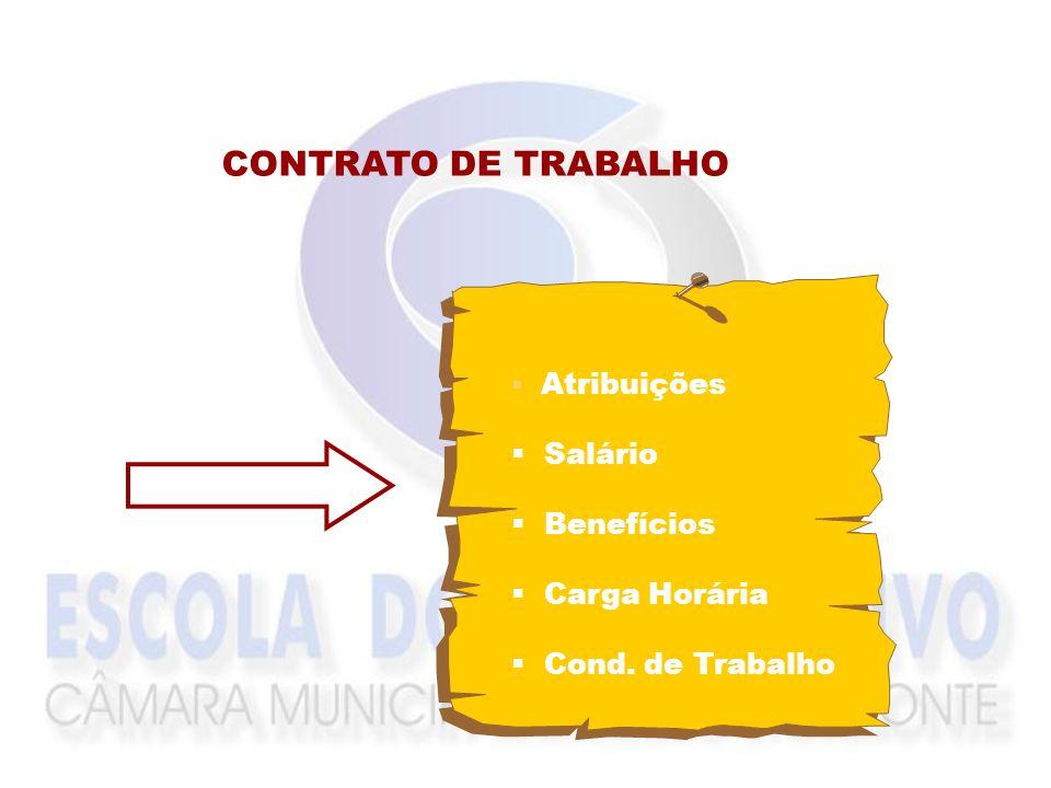 CONTRATO DE TRABALHO Salário Benefícios EXPLÍCITO Carga Horária