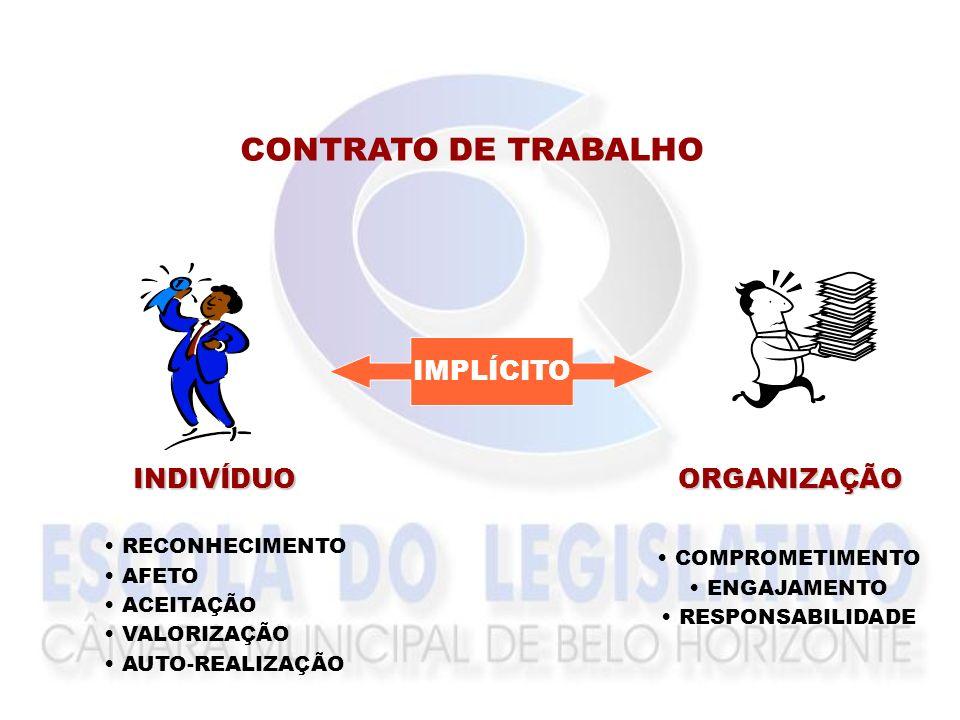 CONTRATO DE TRABALHO IMPLÍCITO INDIVÍDUO ORGANIZAÇÃO RECONHECIMENTO