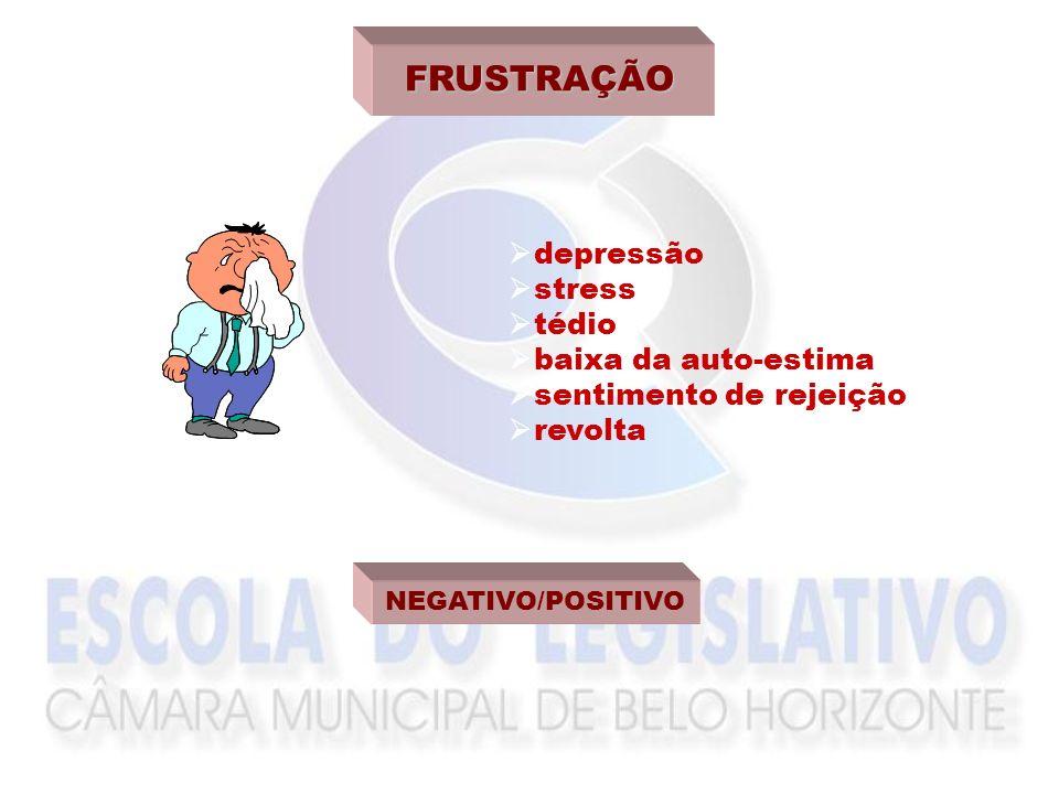 FRUSTRAÇÃO depressão stress tédio baixa da auto-estima