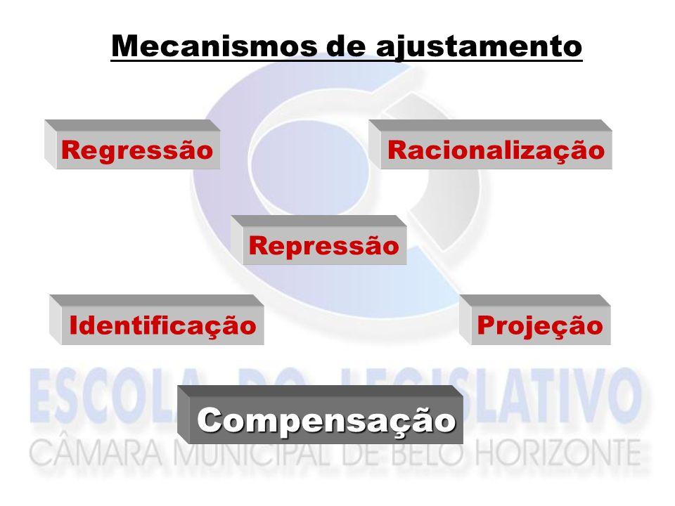 Compensação Mecanismos de ajustamento Regressão Racionalização