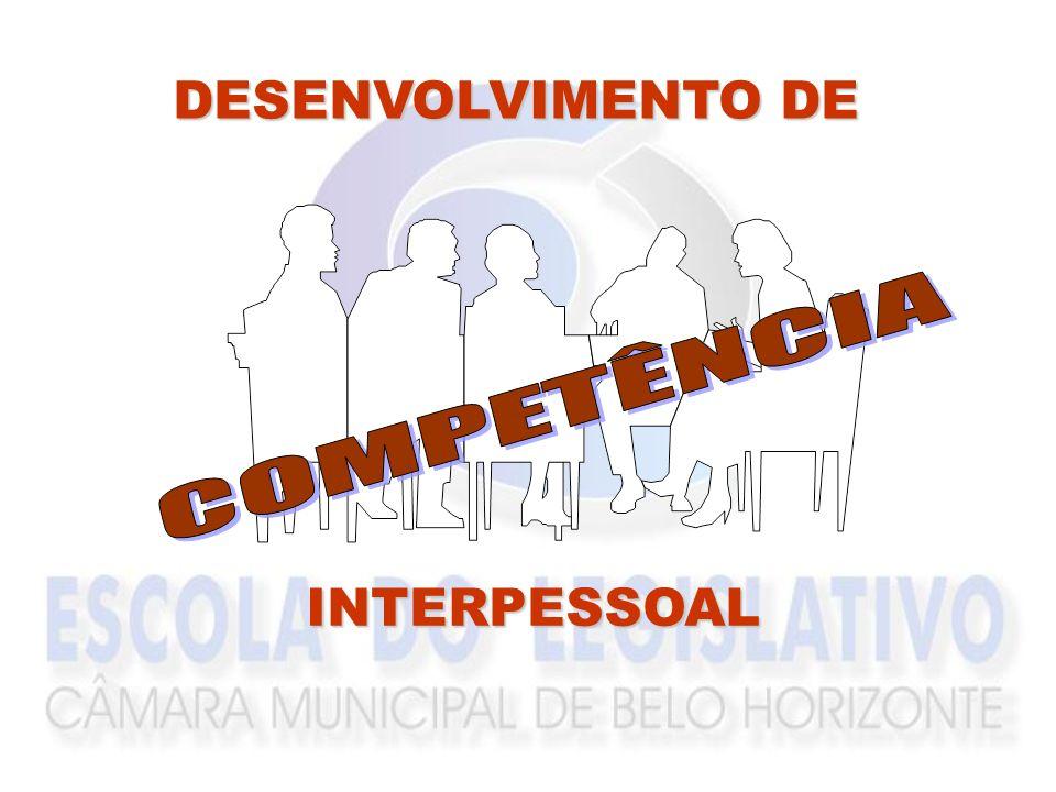 DESENVOLVIMENTO DE COMPETÊNCIA INTERPESSOAL Abertura Apresentação