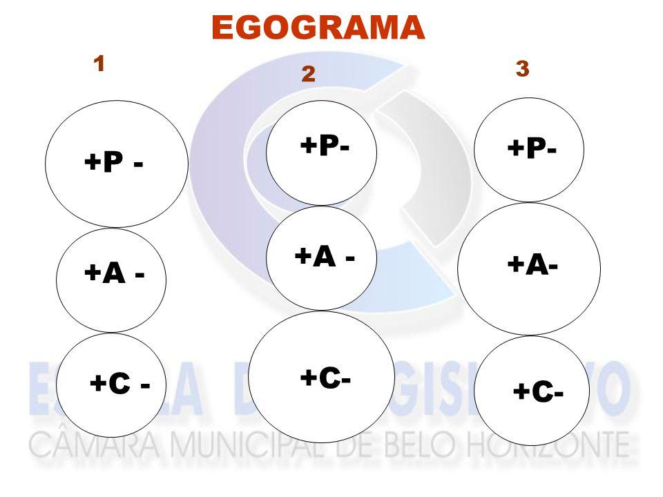 EGOGRAMA 1 3 2 +P - +A - +C - +P- +A- +C- +P- +A - +C-