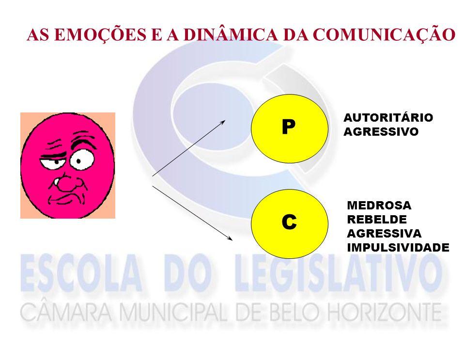 P C AS EMOÇÕES E A DINÂMICA DA COMUNICAÇÃO AUTORITÁRIO AGRESSIVO