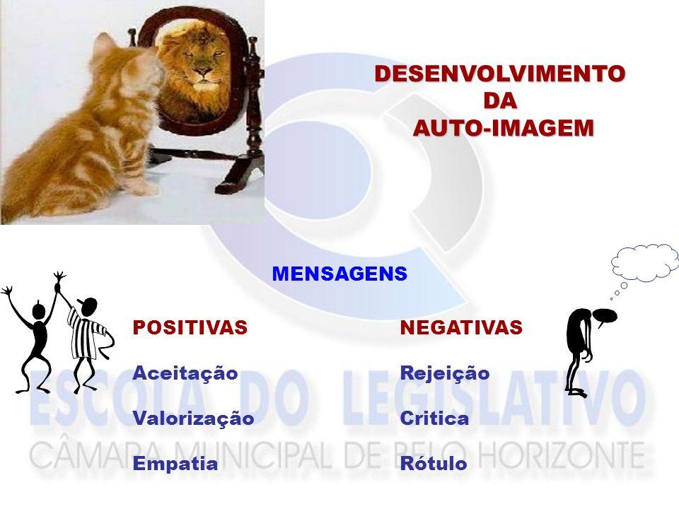 DESENVOLVIMENTO DA AUTO-IMAGEM MENSAGENS POSITIVAS Aceitação