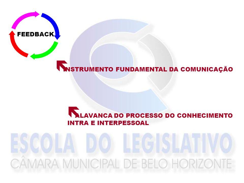 FEEDBACK INSTRUMENTO FUNDAMENTAL DA COMUNICAÇÃO. ALAVANCA DO PROCESSO DO CONHECIMENTO.