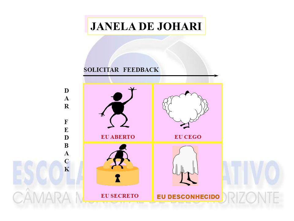 JANELA DE JOHARI SOLICITAR FEEDBACK D A R F E B C K EU ABERTO EU CEGO