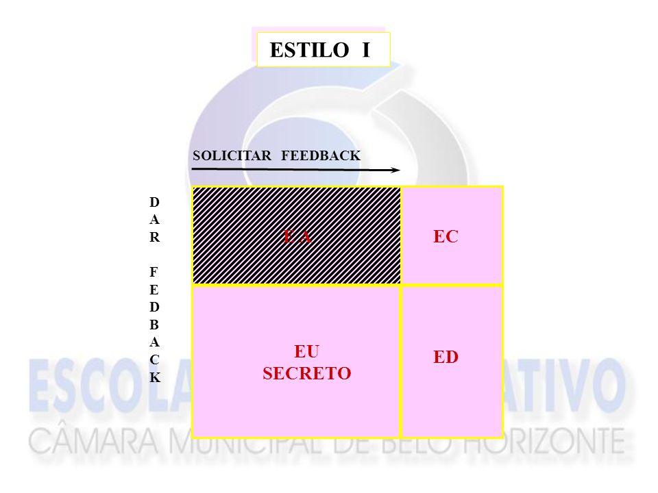 ESTILO I SOLICITAR FEEDBACK D A R F E B C K E A EC EU SECRETO ED