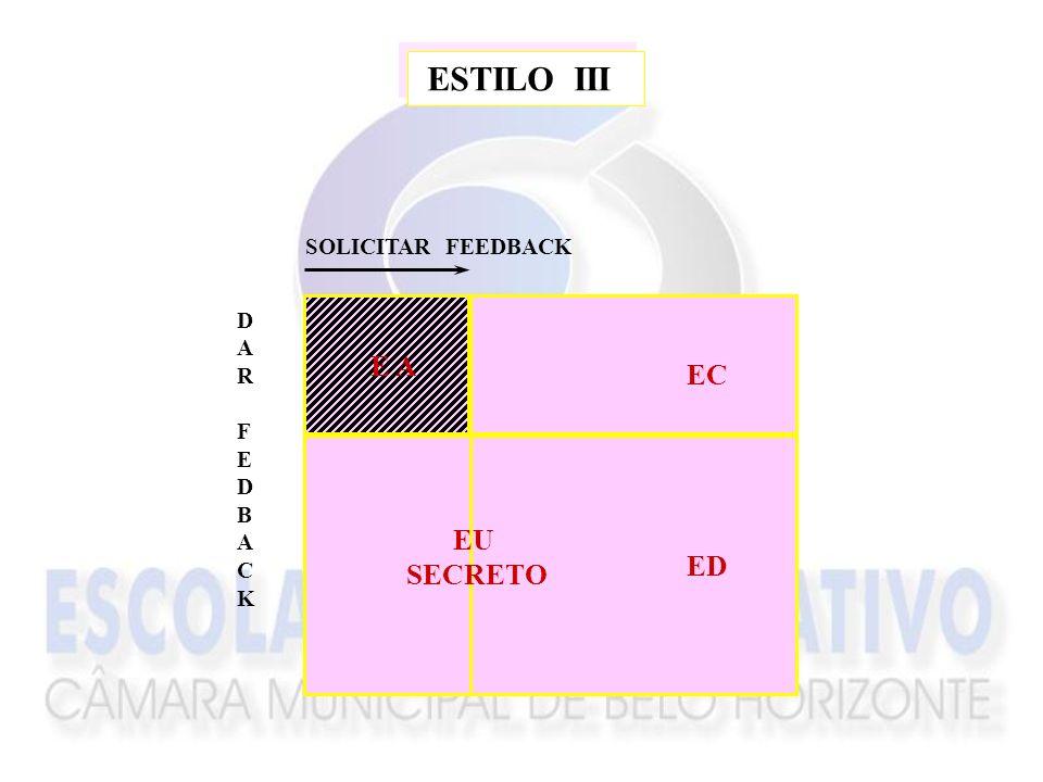 ESTILO III SOLICITAR FEEDBACK D A R F E B C K E A EC EU SECRETO ED