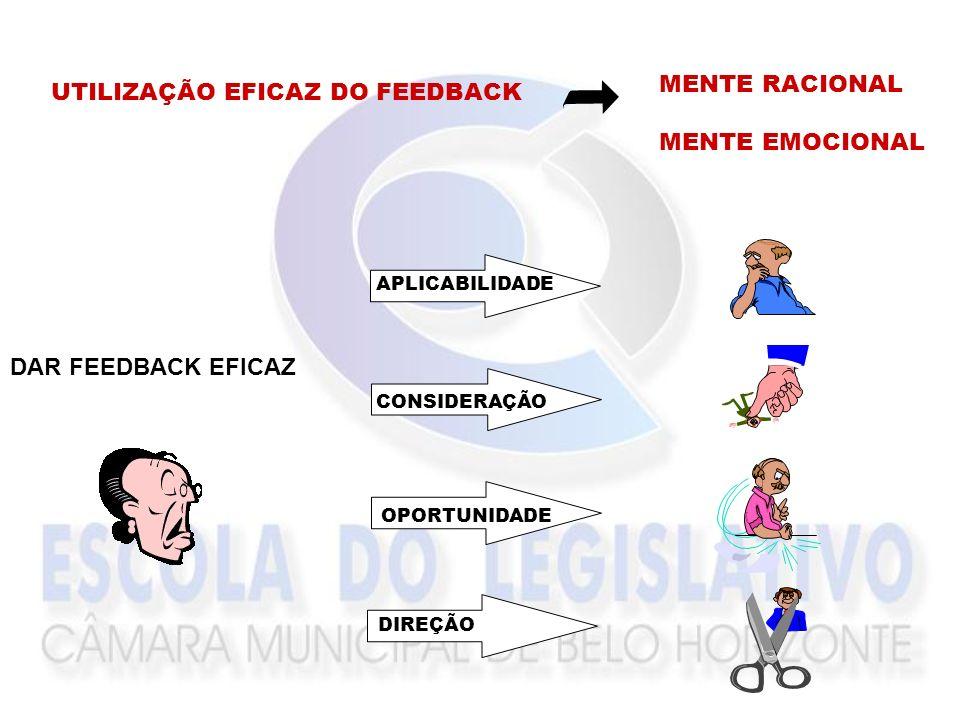 UTILIZAÇÃO EFICAZ DO FEEDBACK MENTE RACIONAL MENTE EMOCIONAL