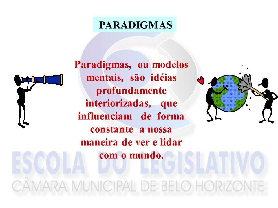 Paradigmas, ou modelos mentais, são idéias