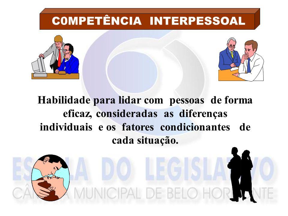 C0MPETÊNCIA INTERPESSOAL