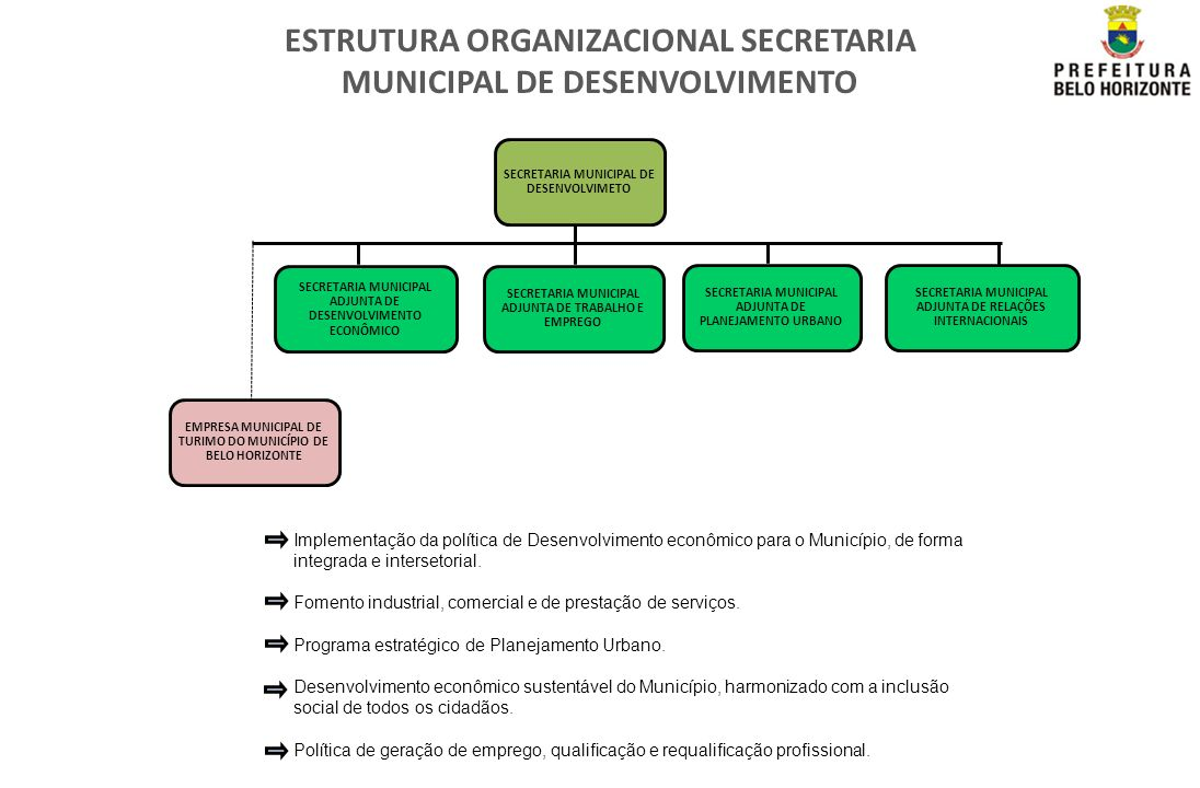 ESTRUTURA ORGANIZACIONAL SECRETARIA MUNICIPAL DE DESENVOLVIMENTO