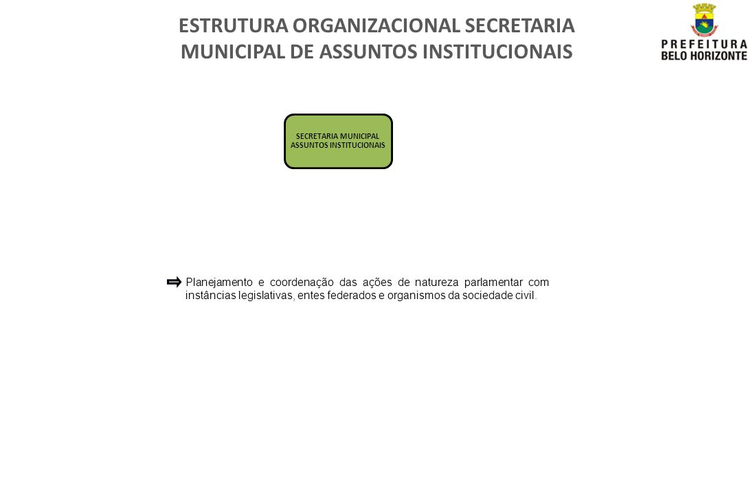 ESTRUTURA ORGANIZACIONAL SECRETARIA