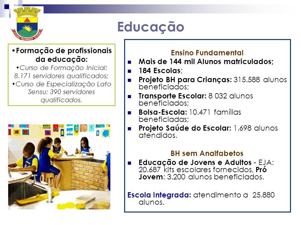 Formação de profissionais da educação: