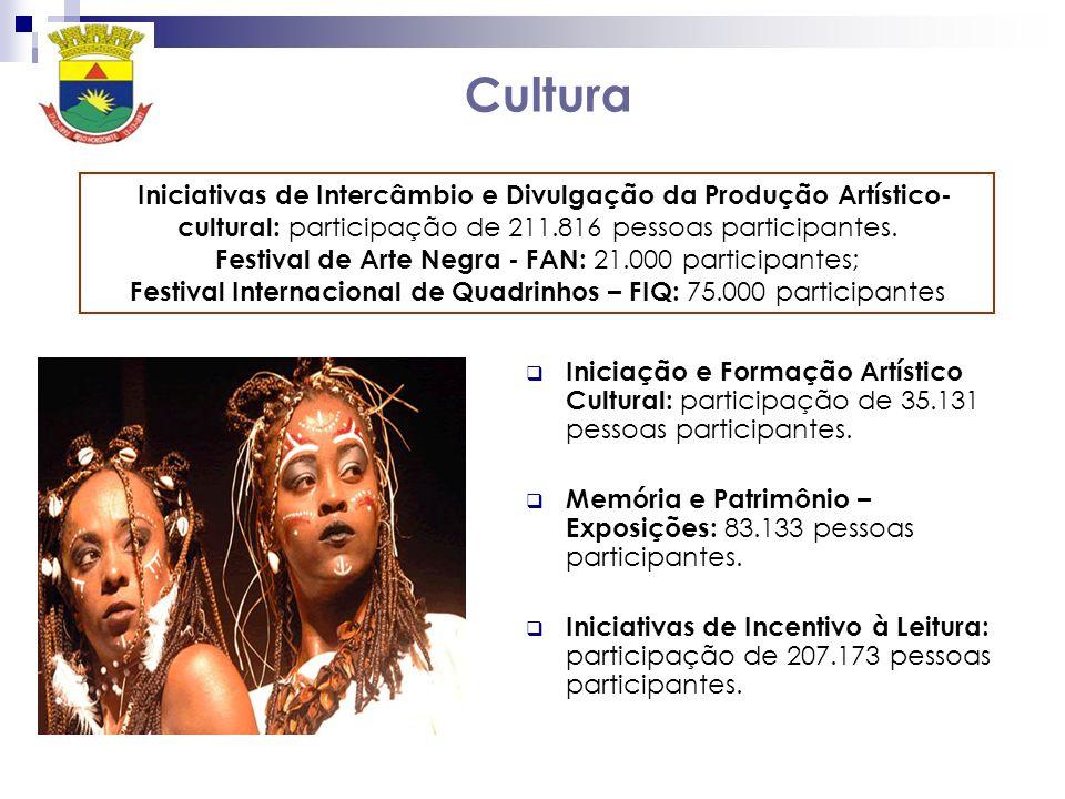 Cultura Iniciativas de Intercâmbio e Divulgação da Produção Artístico-cultural: participação de 211.816 pessoas participantes.