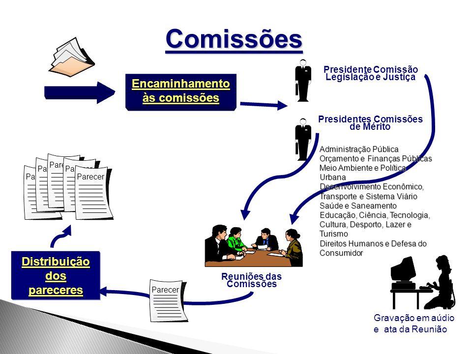 Comissões Encaminhamento às comissões Distribuição dos pareceres