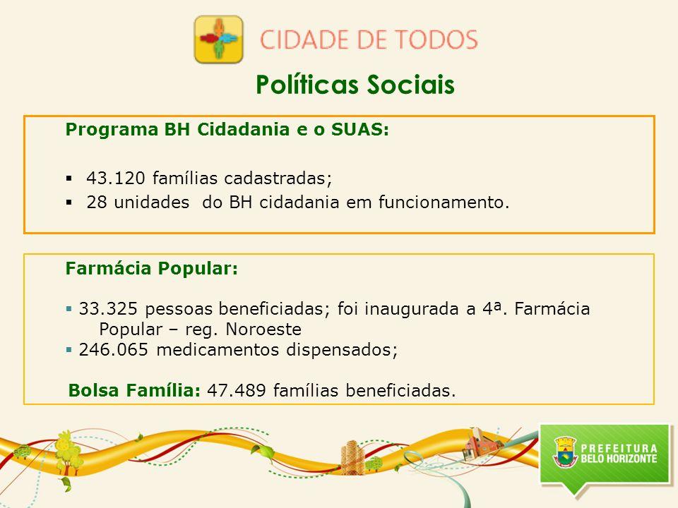 Políticas Sociais Programa BH Cidadania e o SUAS: