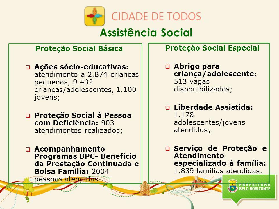 Assistência Social Proteção Social Básica Proteção Social Especial