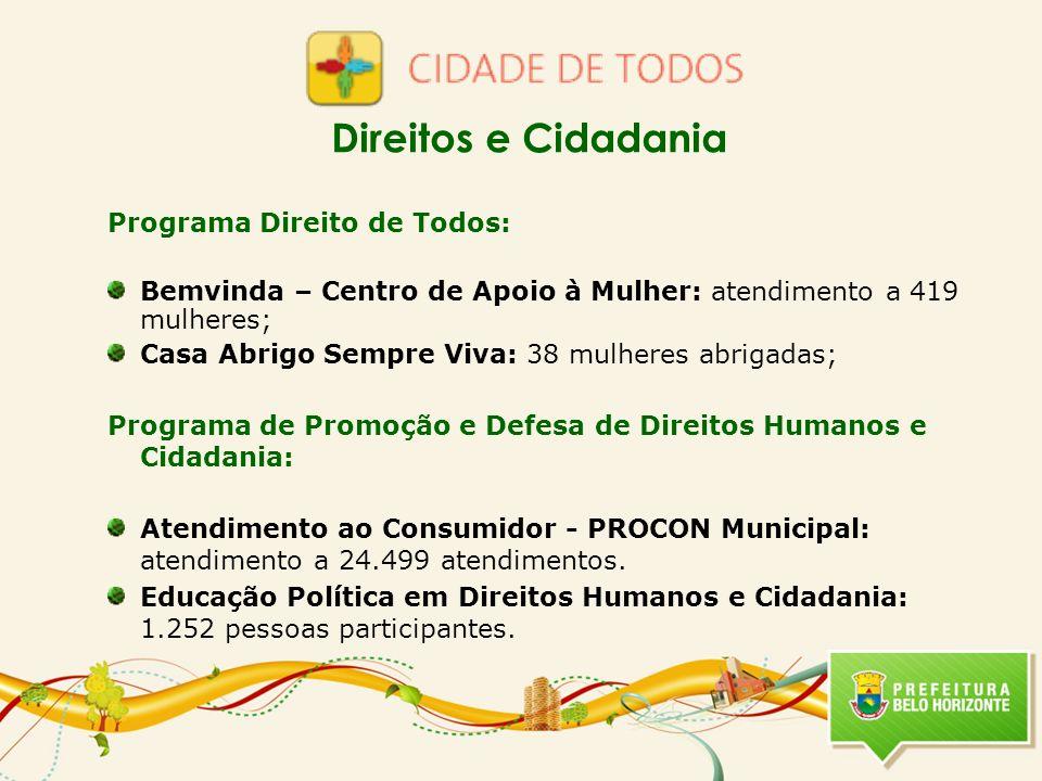 Direitos e Cidadania Programa Direito de Todos: