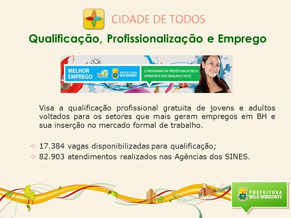 Qualificação, Profissionalização e Emprego