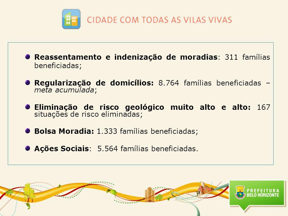 Reassentamento e indenização de moradias: 311 famílias beneficiadas;