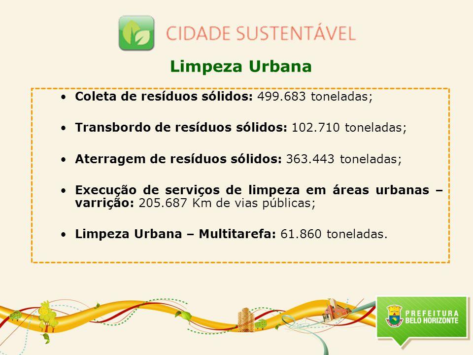 Limpeza Urbana Coleta de resíduos sólidos: 499.683 toneladas;