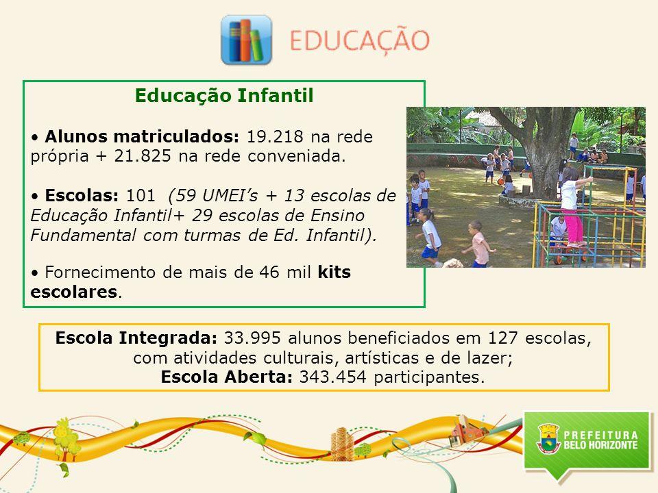 Escola Aberta: 343.454 participantes.