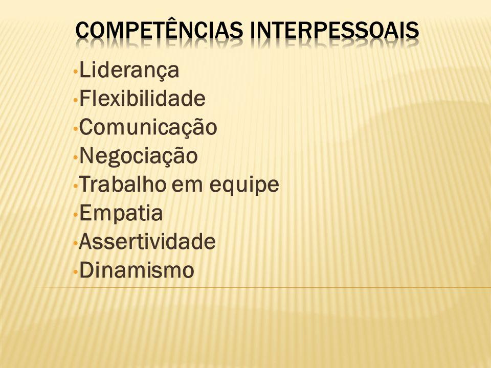 Competências Interpessoais