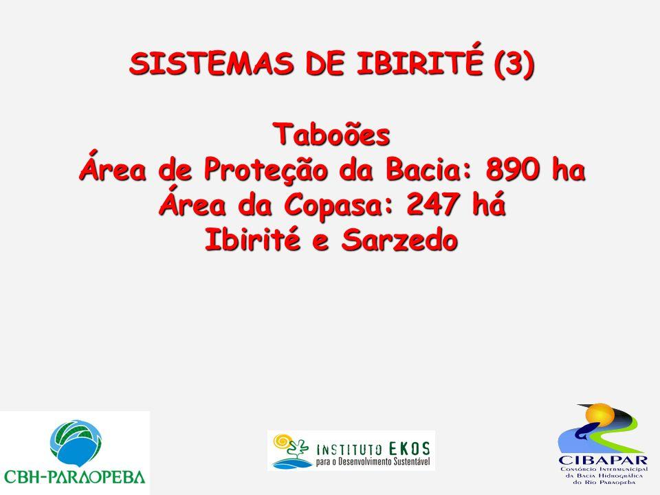 Taboões Área de Proteção da Bacia: 890 ha Área da Copasa: 247 há