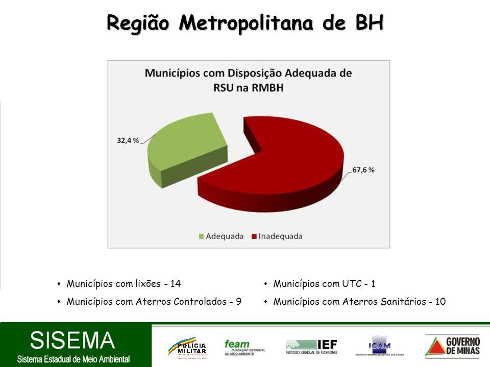 Região Metropolitana de BH