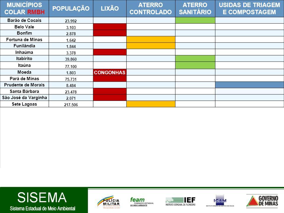 USIDAS DE TRIAGEM E COMPOSTAGEM