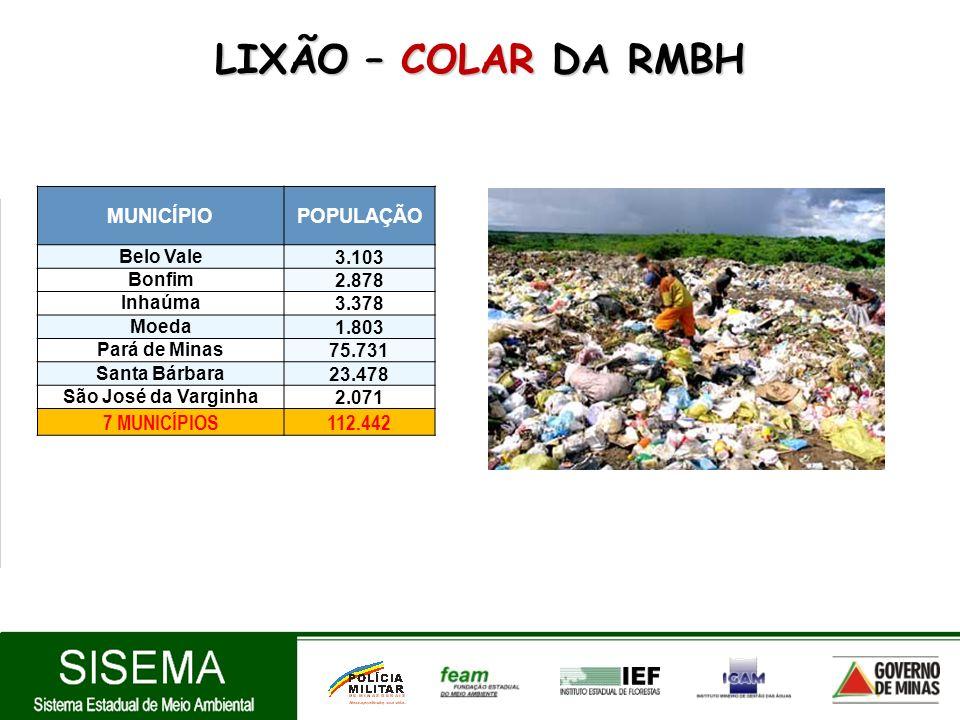 LIXÃO – COLAR DA RMBH 7 MUNICÍPIOS 112.442 MUNICÍPIO POPULAÇÃO 3.103