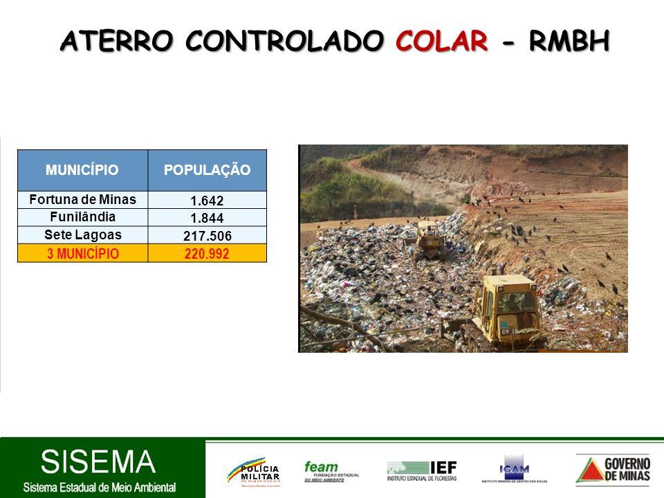 ATERRO CONTROLADO COLAR - RMBH
