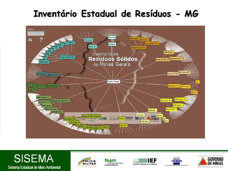 Inventário Estadual de Resíduos - MG