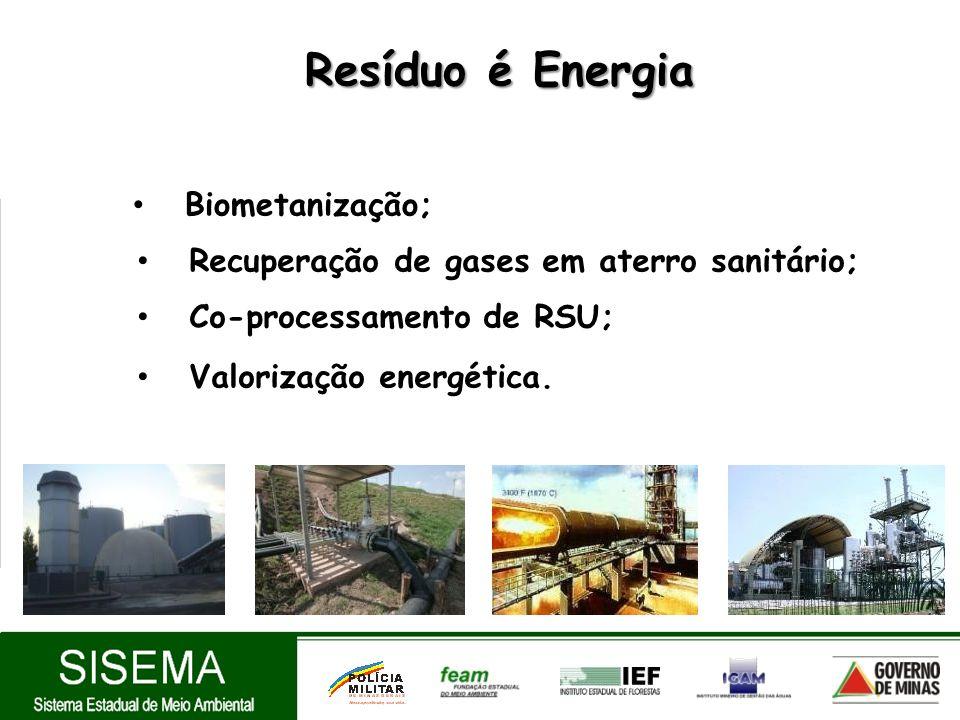 Resíduo é Energia Biometanização;