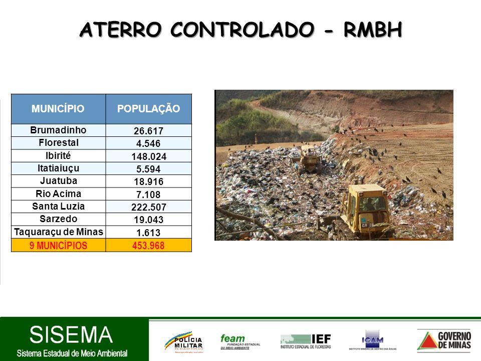ATERRO CONTROLADO - RMBH