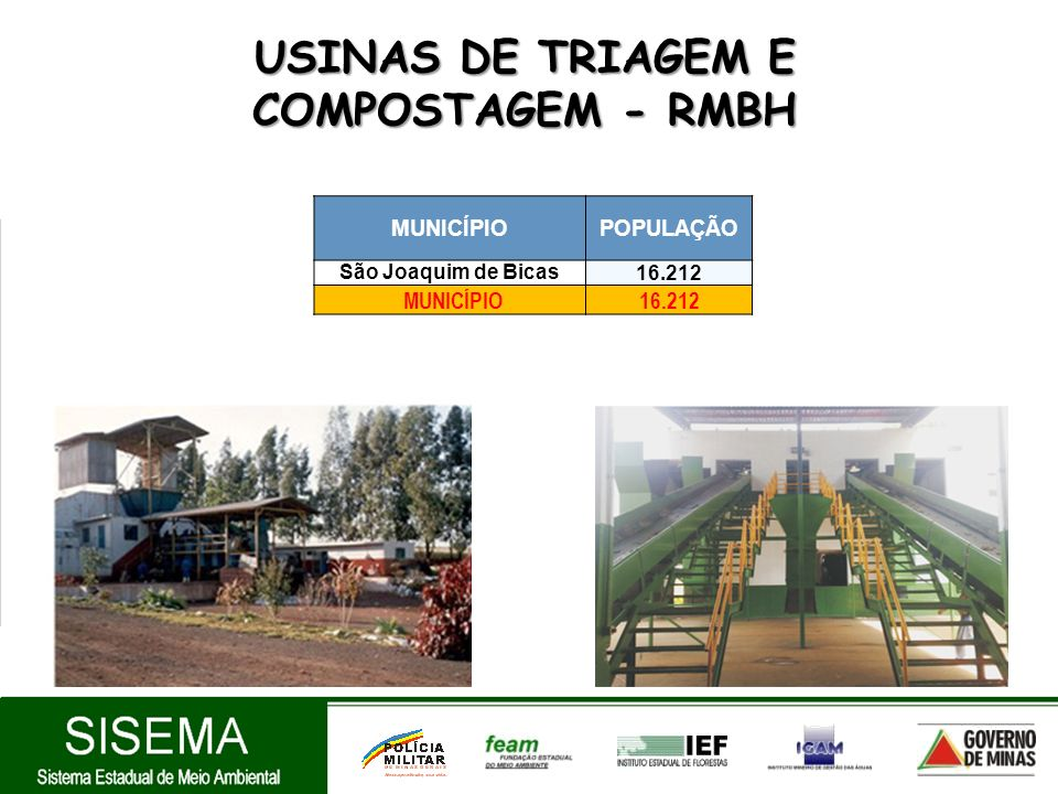 USINAS DE TRIAGEM E COMPOSTAGEM - RMBH